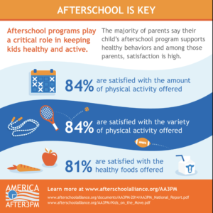 the important rules to observe in school or at work This descriptive study examined classroom activity settings in relation to children's observed behavior during classroom interactions, child gender, and basic teacher young children's relationships with teachers and peers significantly predict school success: children who have warm, positive relationships tend to have.
